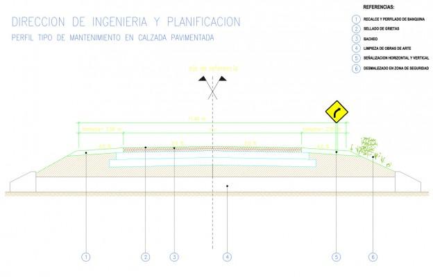 3 / Perfil tipo de Mantenimiento en Calzada Pavimentada